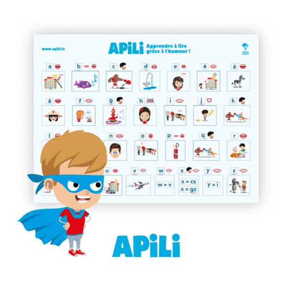 Poster Apili - Alphabet